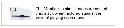M-ratio